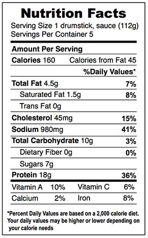 tabasco nutritional value  blog dandk